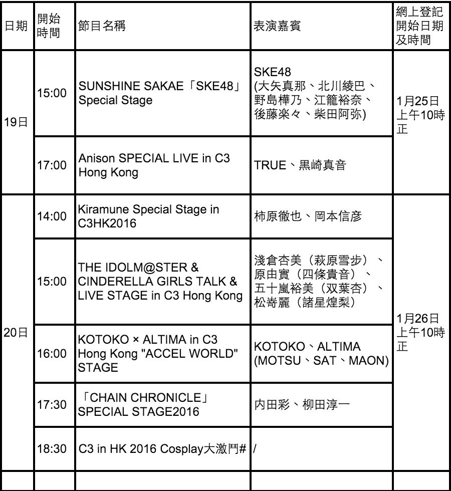 C3日本電玩博覽開鑼啦!