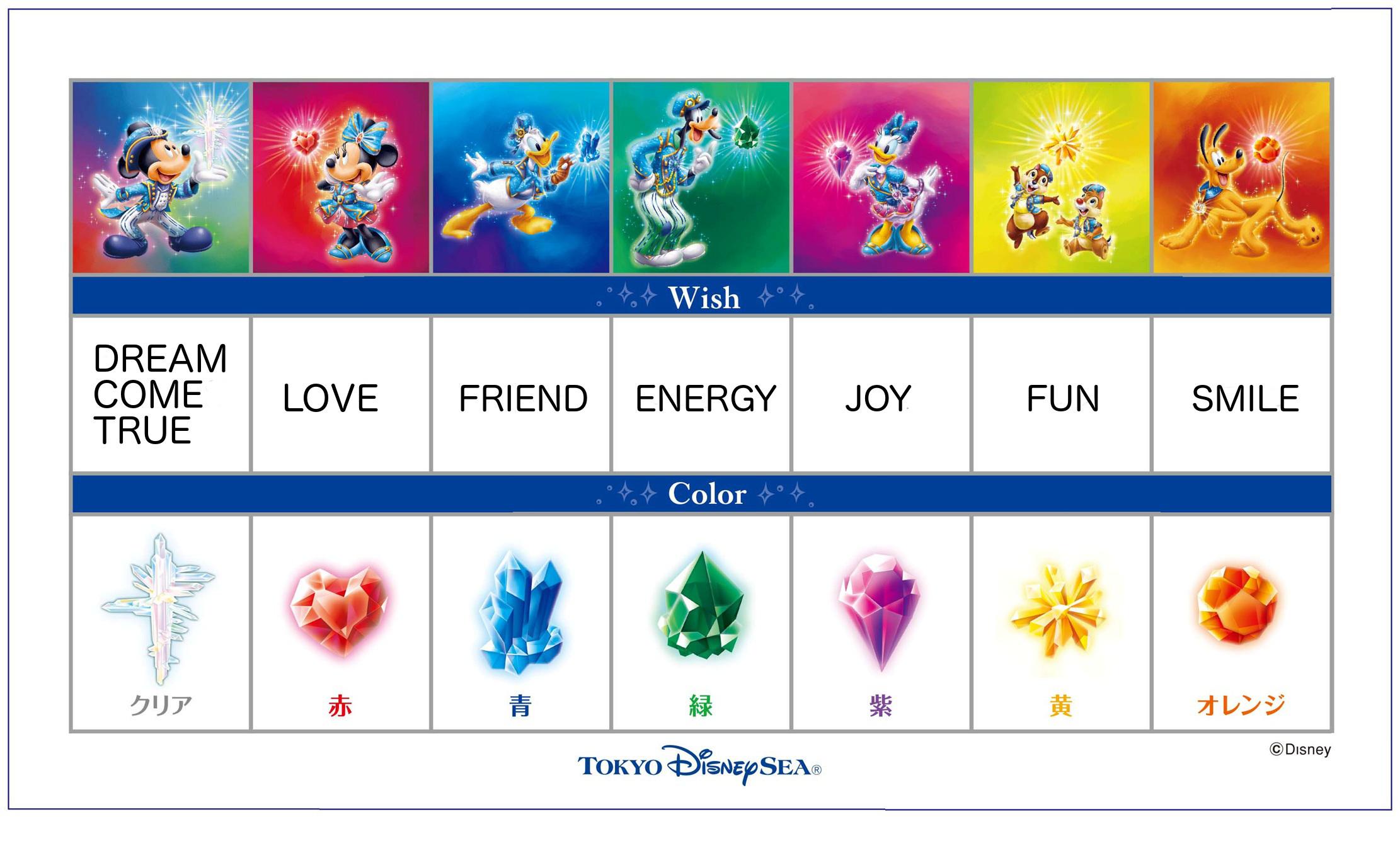東京迪士尼海洋15週年 超靚紀念商品