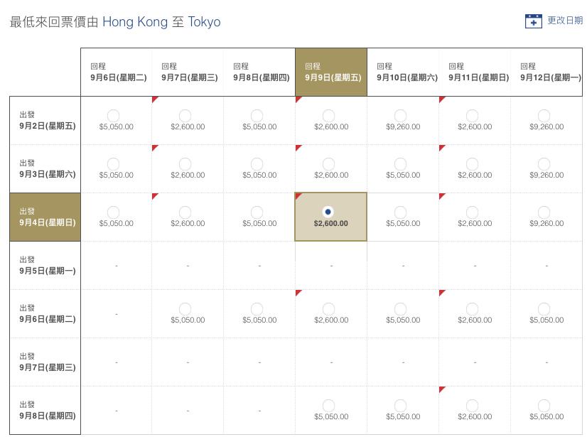 國泰x港龍推「日悠遊」優惠 00起玩轉多個日本城市