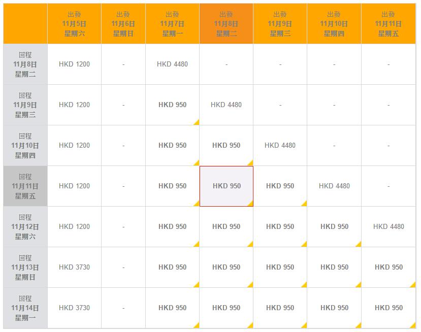 大割引!香港航空日本機票950起!