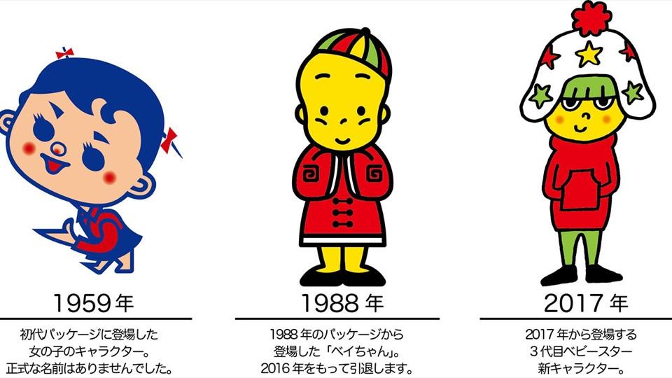 Baby Star noodle (童星點心麵)新吉祥物好IN呀!