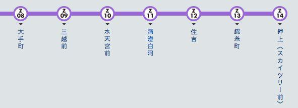 跟著石原聰美去東京坐地鐵遊東京!半藏門線篇 東京自由行