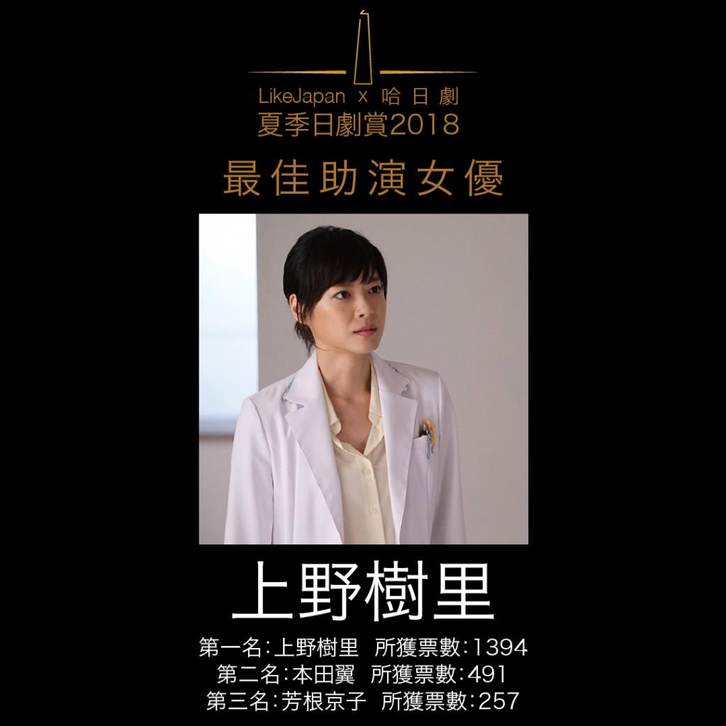 Like Japan X 哈日劇 夏季日劇賞2018結果