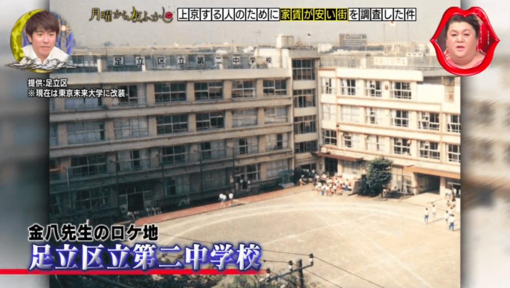 東京都23區內租金最低排行榜 7大地區