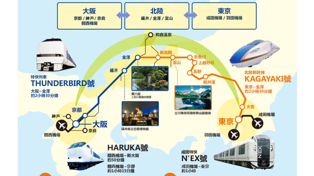 由東京玩到北陸&大阪! JR北陸拱型鐵路周遊券