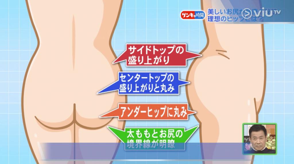 日本節目 鍛鍊美臀教學 助你防止臀部鬆弛下垂