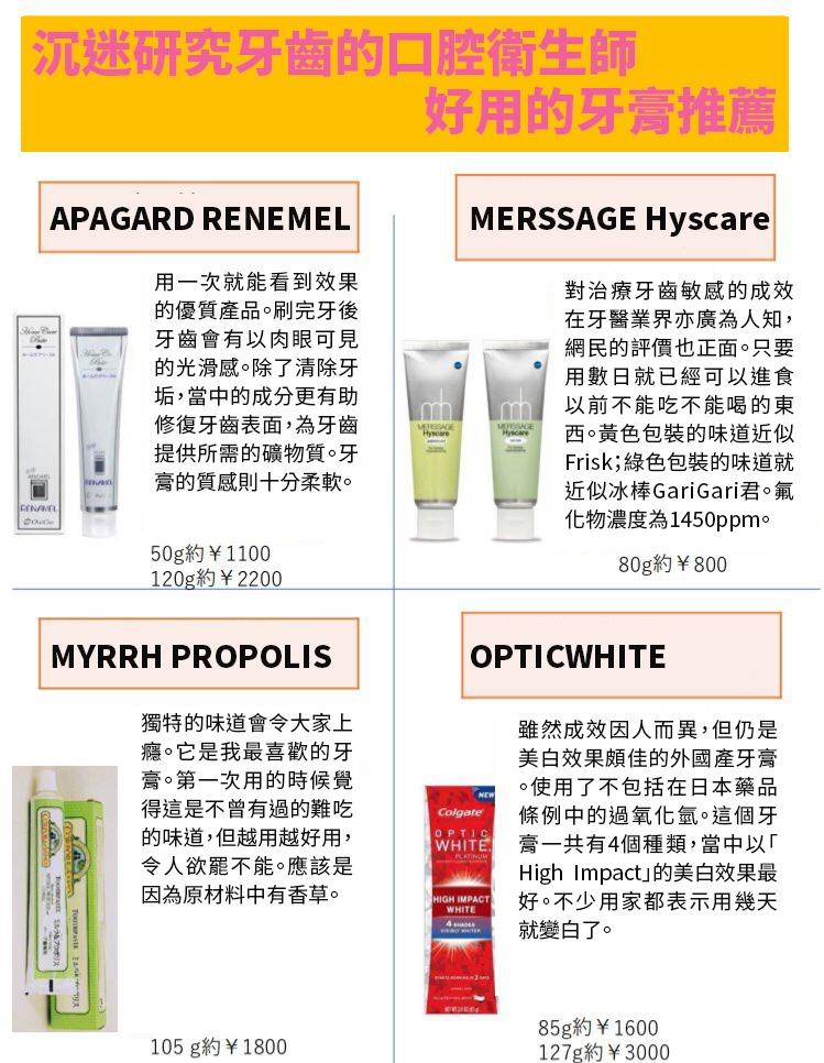 12款好用的牙膏名單 日本口腔衛生師真心推薦
