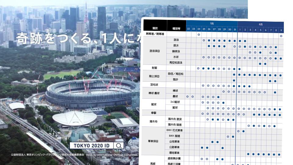 2020東京奧運重點注目日期!超級星期六+黃金星期日