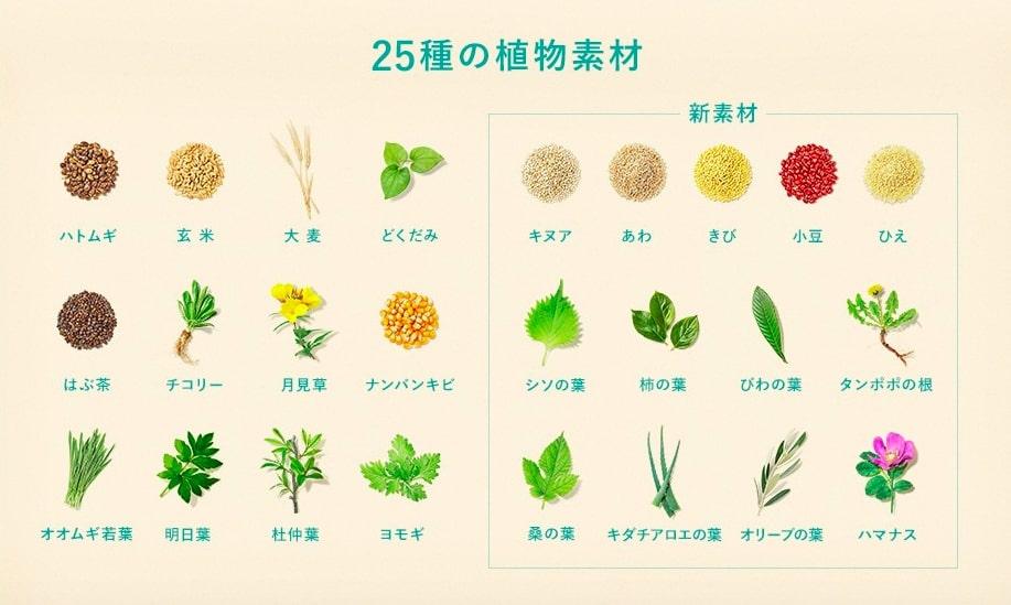 真?假?關於日本食品及藥品的四個傳說!