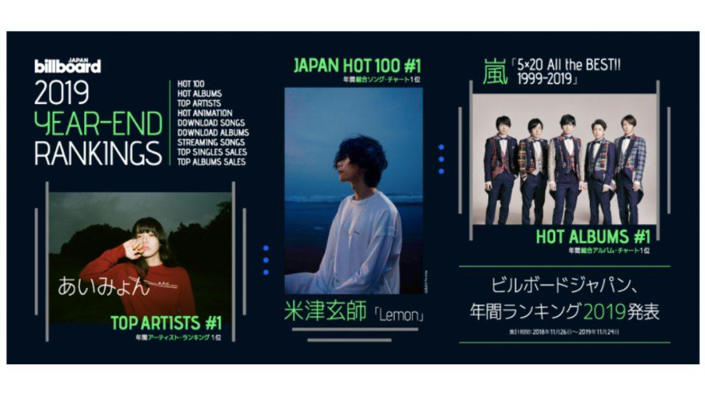 2019年日本Billboard年度排行榜結果!