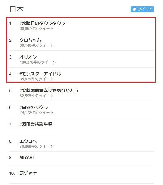 日本瘋狂的電視節目計劃!世紀賤男好色私心 選拔少女偶像「豆柴の大群」