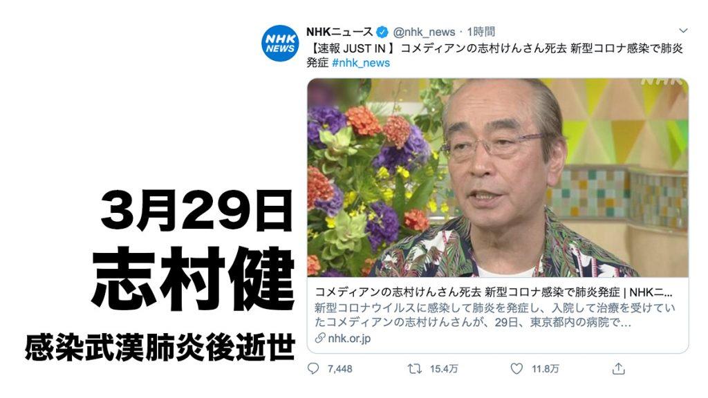 3月29日 日本著名諧星志村健感染武漢肺炎後逝世 終年70歲