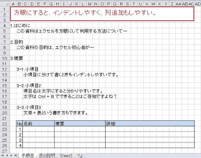 Excel方眼紙之亂:令人崩潰的日本Excel表格 網友教學結果被批評「更加不便!」