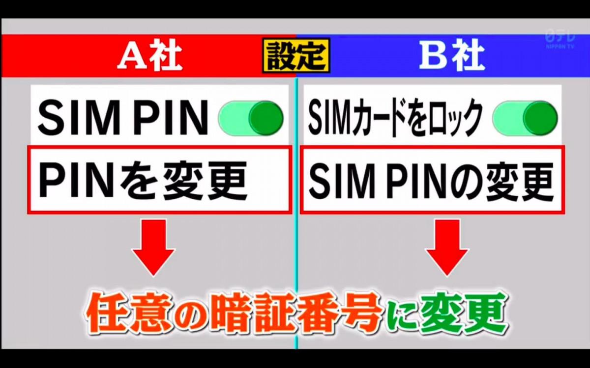 日本電視節目教改手機SIM卡PIN碼加強保安 反令出現網民錯計密碼鎖機現象