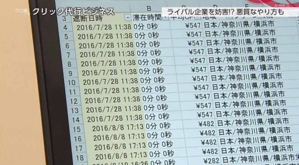日本節目直擊:日本人在Instagram買like買followers的虛假運作實況