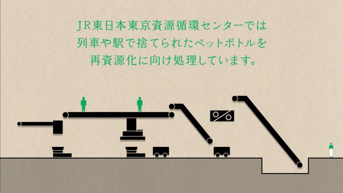 JR東日本解說:乘客在車站內丟棄的膠樽何去何從?