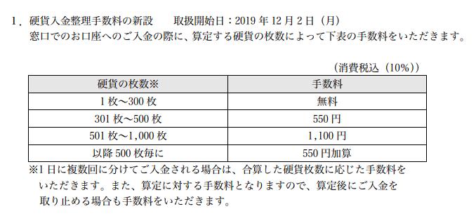 投再多的硬幣到神社只是捐獻給銀行?神社職員呼籲參拜者避免捐1円
